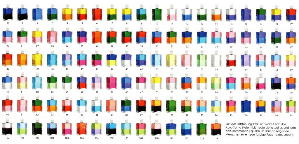 Jede der inzwischen 114 ein- oder zweifarbigen Balance-Flaschen bildet eine  der zahlreichen Facetten menschlichen Potenzials und des Lebens selbst ab.  Die  gewählten Farben spiegeln gleichermaßen unsere inne liegenden Stärken und Bedürfnisse nach Wachstum wieder.